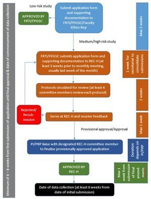 Example of a phd research proposal